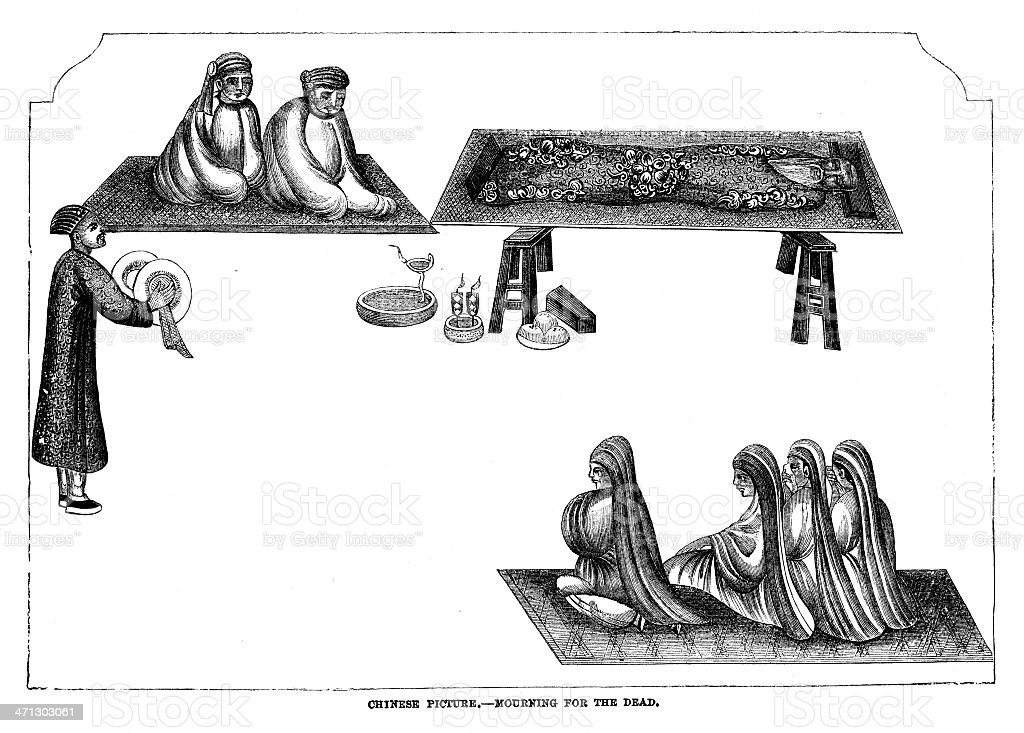 chinese scene mourning the dead - Engraving from 1864 magazine royalty-free chinese scene mourning the dead engraving from 1864 magazine stock vector art & more images of 19th century style