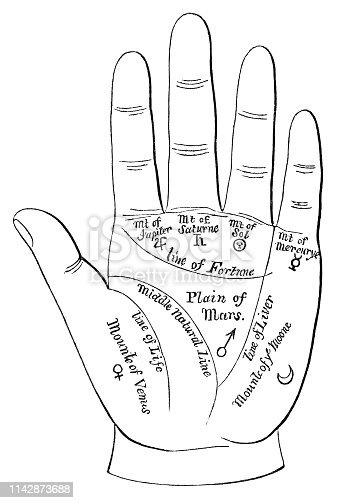Renaissance Magic Chiromancy (palmistry/palm reading) from the Works of William Shakespeare. Vintage etching circa mid 19th century. During the Renaissance, Palmistry had a large component of astrological aspects and astrology.