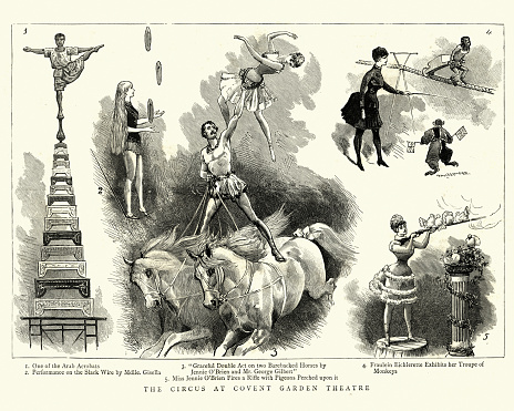 Circus performers at Covent Garden Theatre, Victorian, 19th Century