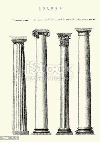 Vintage engraving of Classical Architecture Columns. Grecian Doric, Grecian Ionicm Corinthian, Roman Doric or Tuscan