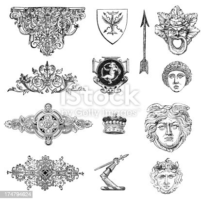 Collection of vintage design elements from the 1870s