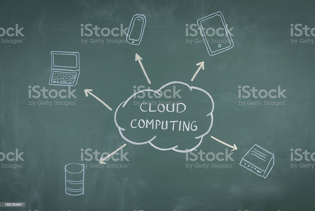 Cloud Computing Concept royalty-free cloud computing concept stock vector art & more images of advice