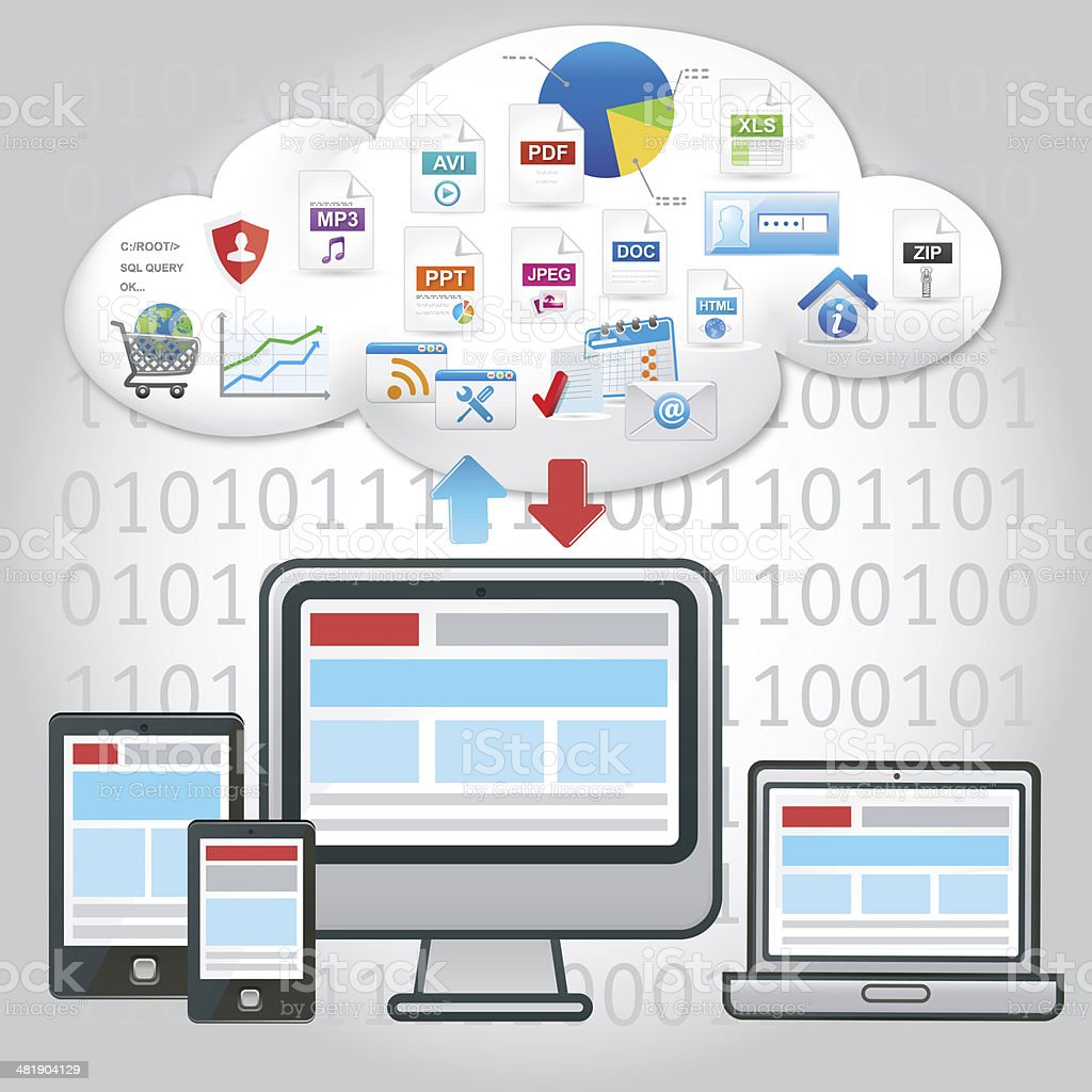 cloud computing on multiple devices and responsive web design vector art illustration