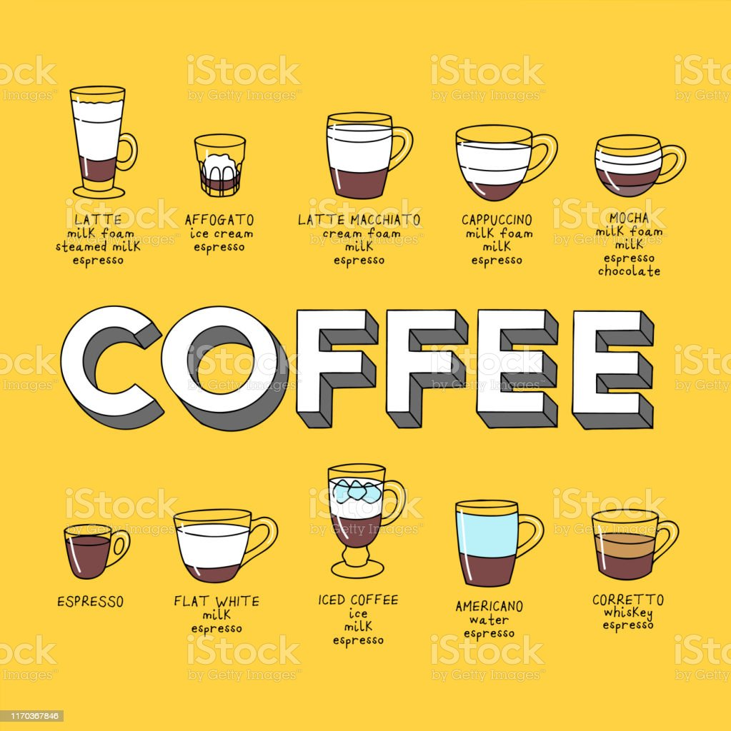 Coffee menu infographic - Royalty-free Cafe stock illustration