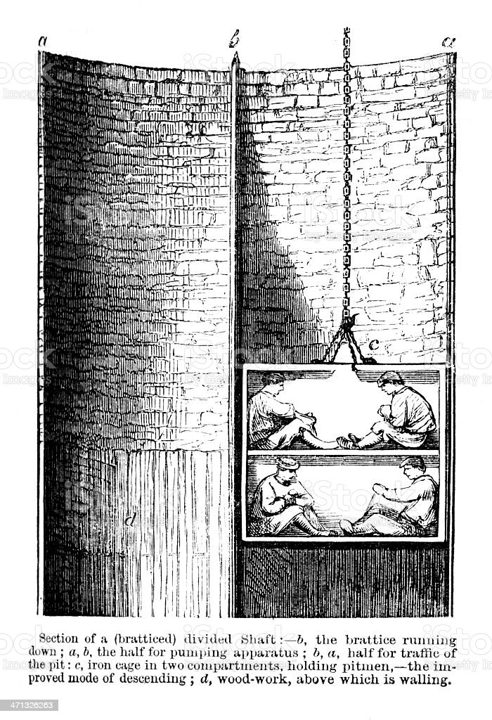 Colliery cross-section of mine shaft  from 1862 magazine royalty-free stock vector art