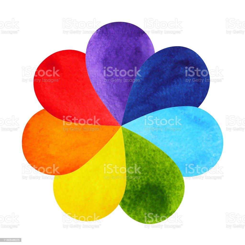 Boyama El Illustrasyon Isareti Kavrami Renk Sembol Simge Suluboya