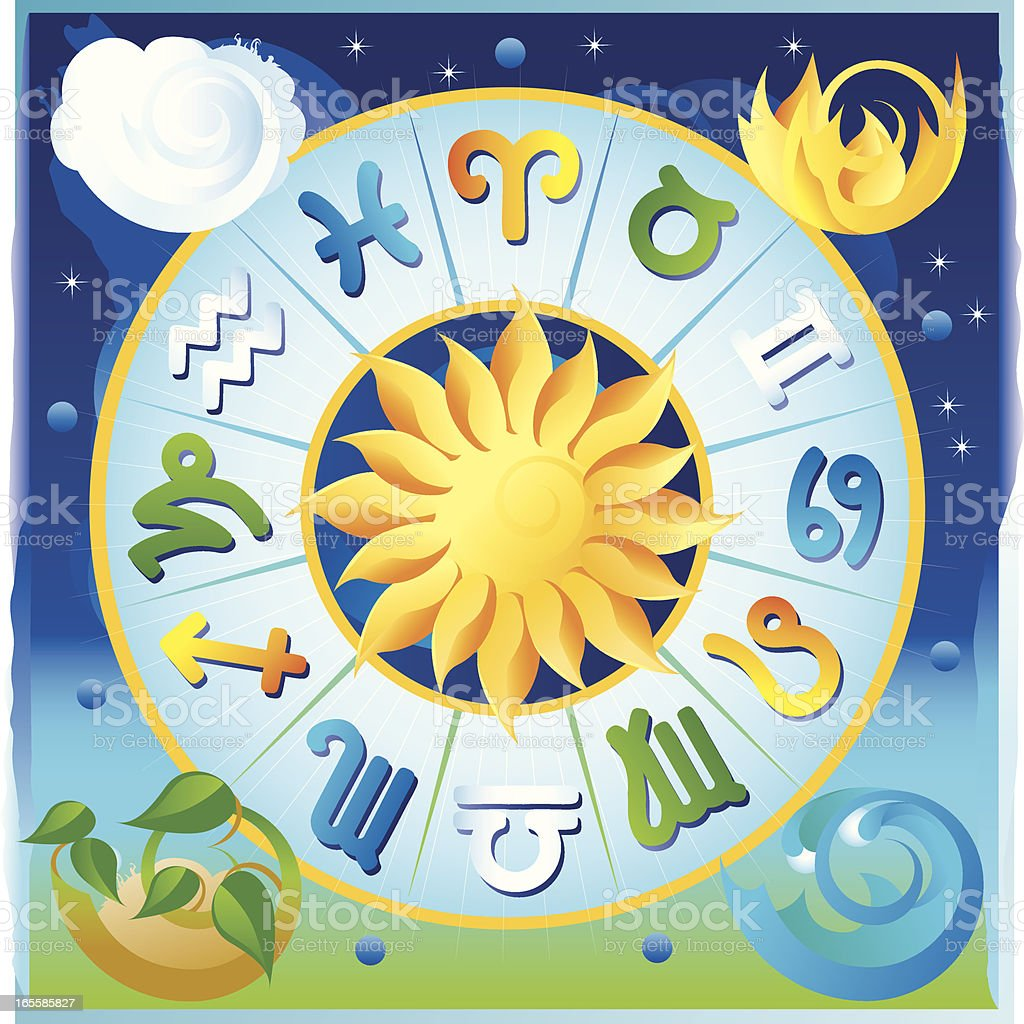 Colorcoded Zodiac Wheel Stock Vector Art More Images Of Aquarius