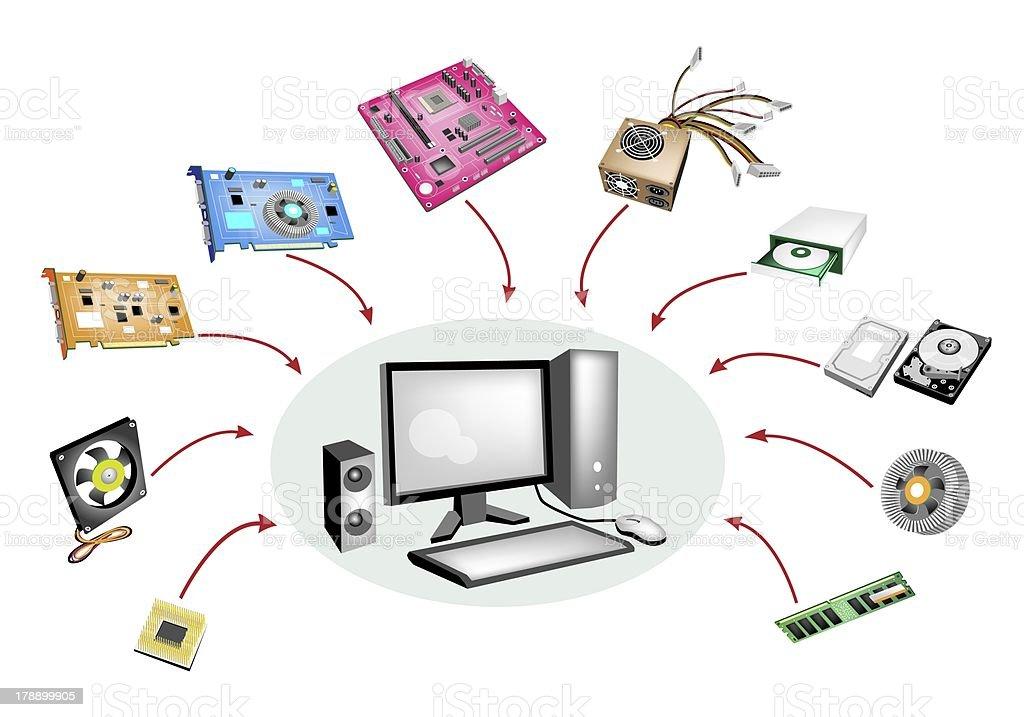 Colorful Illustration Set of Desktop Computer Equipment royalty-free stock vector art
