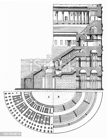 Illustration of Colosseum in Rome, Italy, Cross-section and plan view