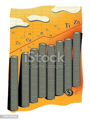 istock Commodity income 1093498392