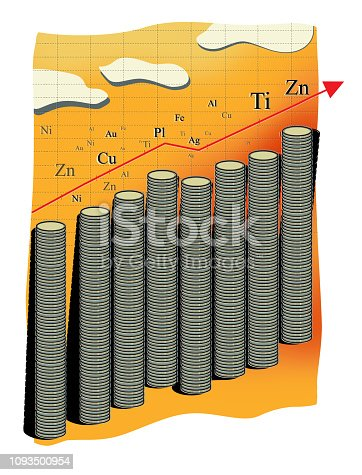 istock Commodity income 1093500954