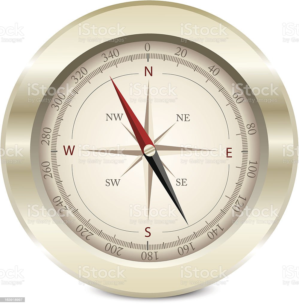 Compass royalty-free compass stock vector art & more images of direction