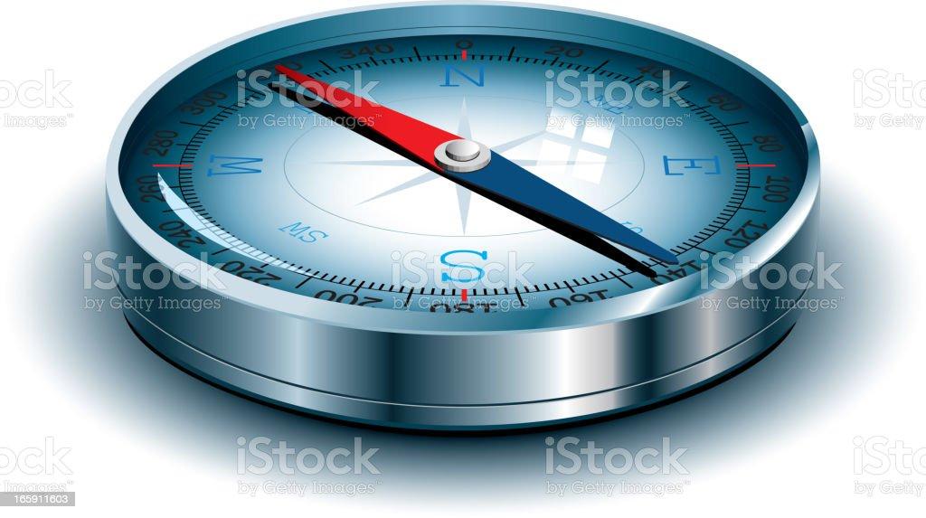 Compass royalty-free stock vector art