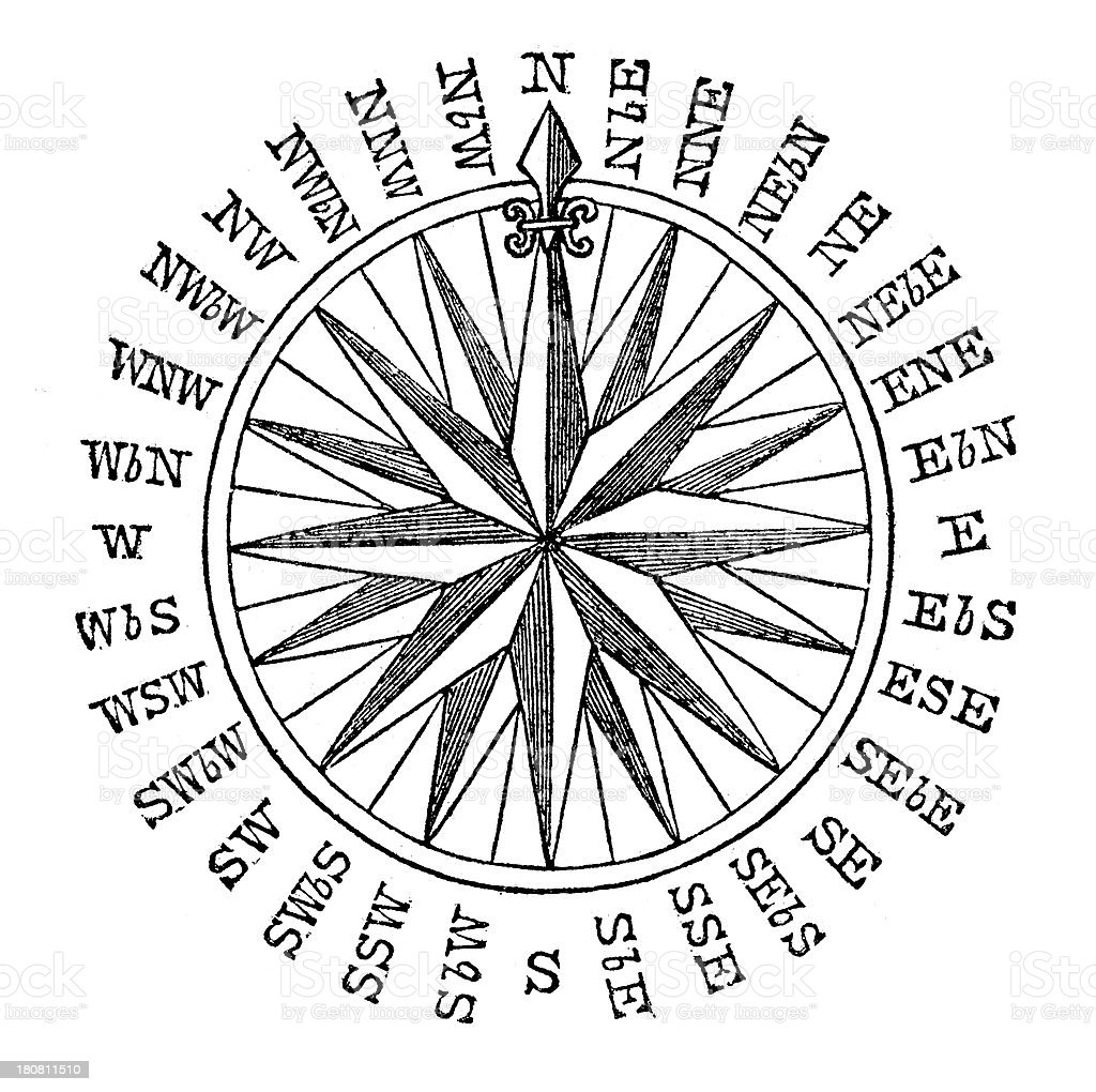 Compass royalty-free compass stock vector art & more images of antique