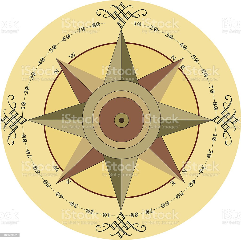 compass rose royalty-free compass rose stock vector art & more images of acute angle