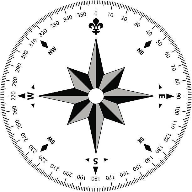 stockillustraties, clipart, cartoons en iconen met compass rose - zuidoost
