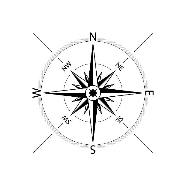 Top 60 Ship Compass Clip Art Vector Graphics And