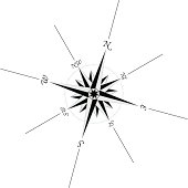 """""""Compass Rose with direction markings, in vector format (eps)"""""""