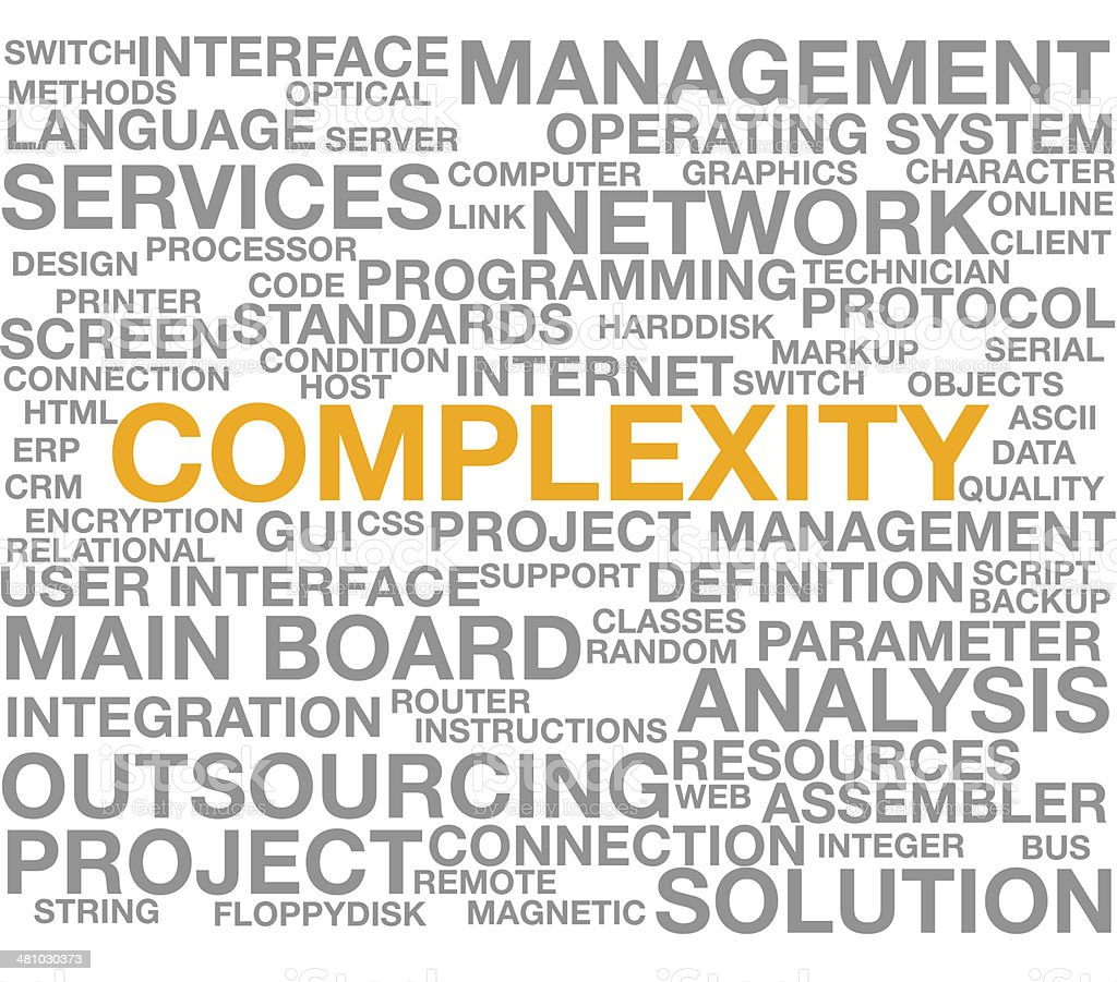 Complexity - Word Cloud Text royalty-free stock vector art