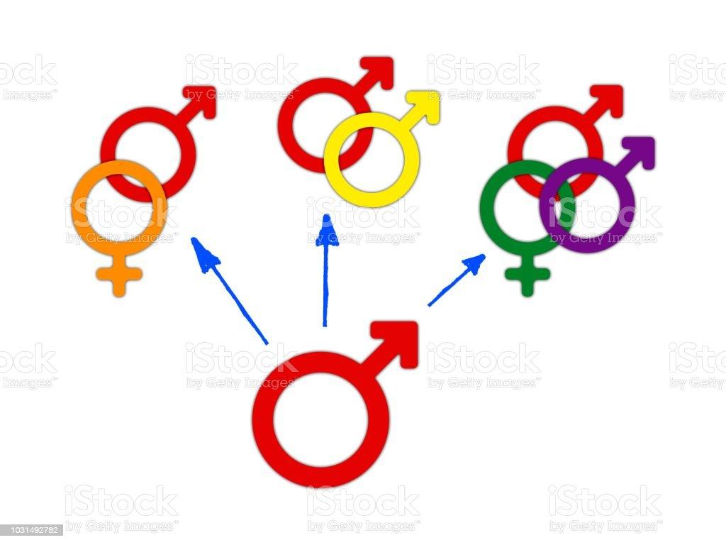 Resultado de imagem para símbolos dos sexos
