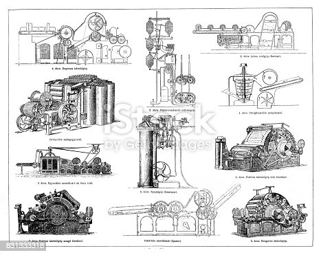 Illustration of a Cotton industry ,thread machines