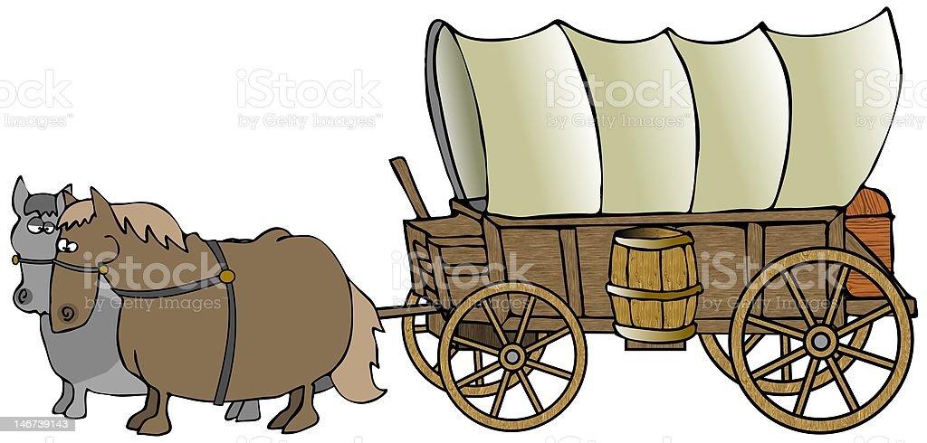 Wild West clipart conestoga wagon - Pencil and in color ...
