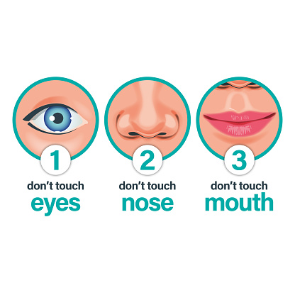 https://media.istockphoto.com/illustrations/covid19-indications-do-not-touch-eyes-nose-and-mouth-illustration-id1220730763?k=6&m=1220730763&s=170667a&w=0&h=Yx1XI-yJRqS6j935c18bnt8JjZw7VE5JBzHL9JbN69w=