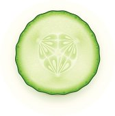 istock Cucumber slice 165691790