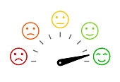 istock Customer service evaluation and satisfaction survey concepts. Feedback client, Consumer experience scale rating. Vector illustration icon emoticon flat design 1227258001