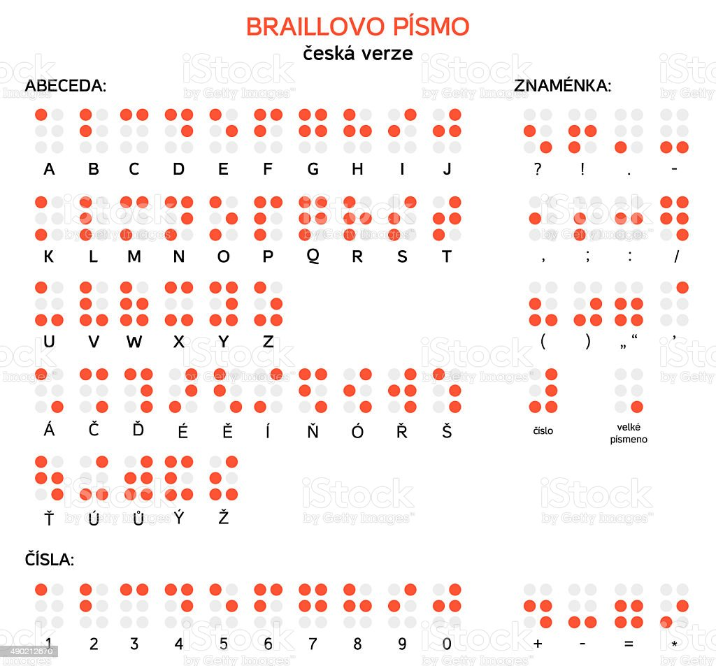 Czech version of Braille alphabet, numbers and punctuation in Cz vector art illustration