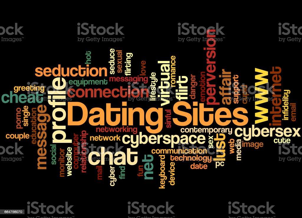 Online-Dating für lds