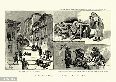 Vintage engraving of scenes from the 1894 Hong Kong plague, part of the Third plague pandemic.