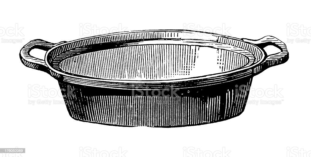 Deep Frying Pan with Handles | Antique Food Illustrations royalty-free stock vector art