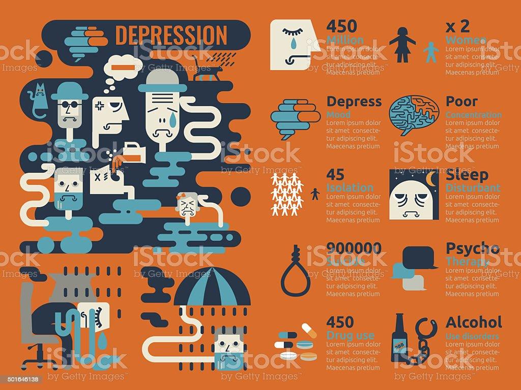Depression Infographic vector art illustration