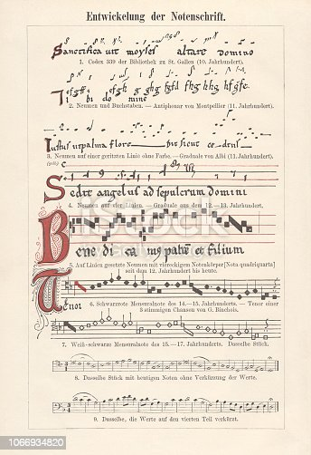 The development of musical notation from the Middle Ages to the present day. Lithograph from the book