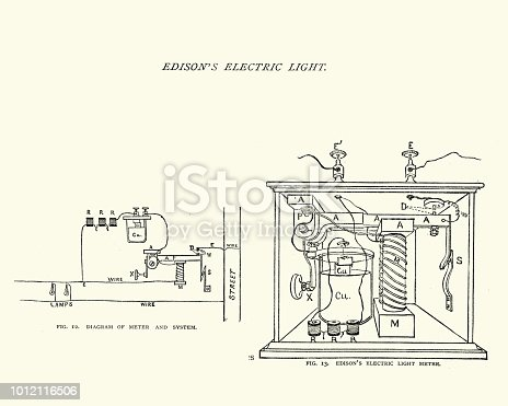 Vintage engraving of a Diagram of Edison's electric light meter, 19th Century