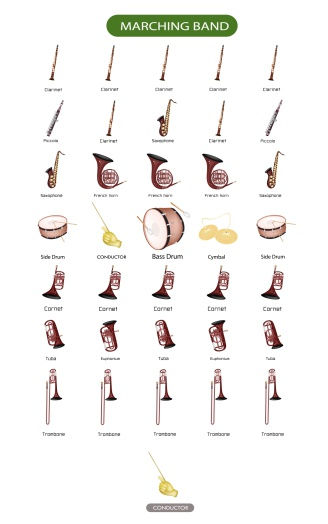 Diagram of Musical Instrument for Marching Band