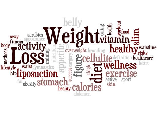 Dieta y pérdida de peso, concepto de nube de word 7 - ilustración de arte vectorial