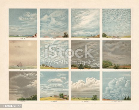 Different types of clouds in the earth atmosphere: 1 - 2) Cirrus; 3) Cirrostratus; 4) Cirrocumulus; 5) Altostratus; 6) Altocumulus; 7) Stratocumulus; 8 - 9) Nimbus; 10 - 11) Cumulus; 12) Cumulonimbus. Chromolithograph, published in 1898.