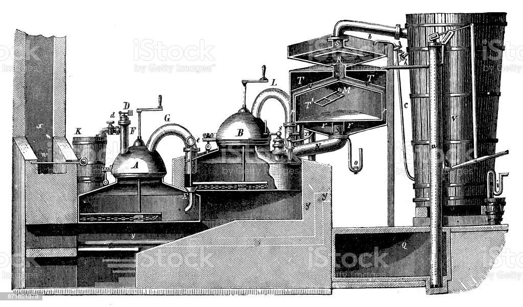Aparatos de destilación - ilustración de arte vectorial
