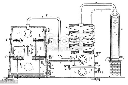 Illustration of a Distillery schematic