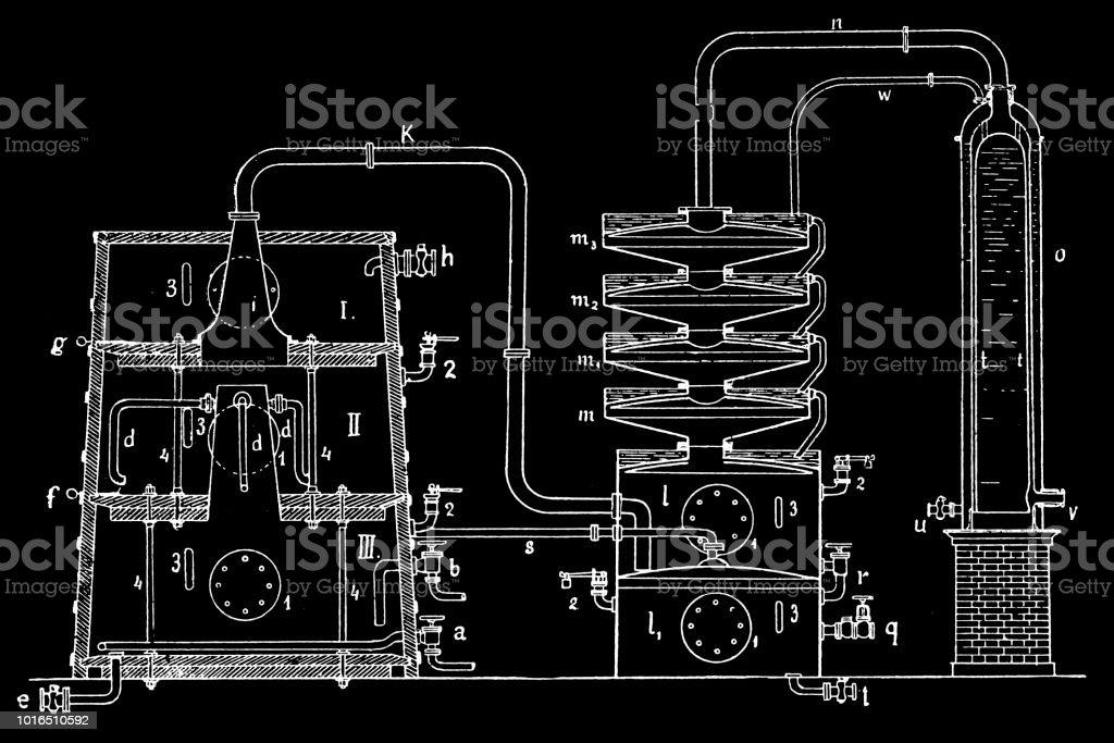 Esquema de la destilería - ilustración de arte vectorial