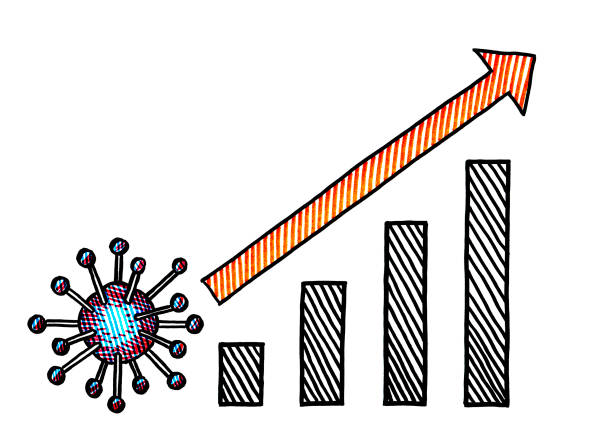 stockillustraties, clipart, cartoons en iconen met drawn corona virus cell en growth bar chart - gepunt