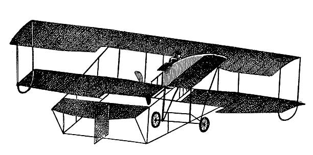 Early Airplane | Antique Scientific Illustrations 19th-century illustration of an early airplane (isolated on white). CLICK ON THE IMAGES BELOW FOR MANY SIMILAR IMAGES: airport clipart stock illustrations