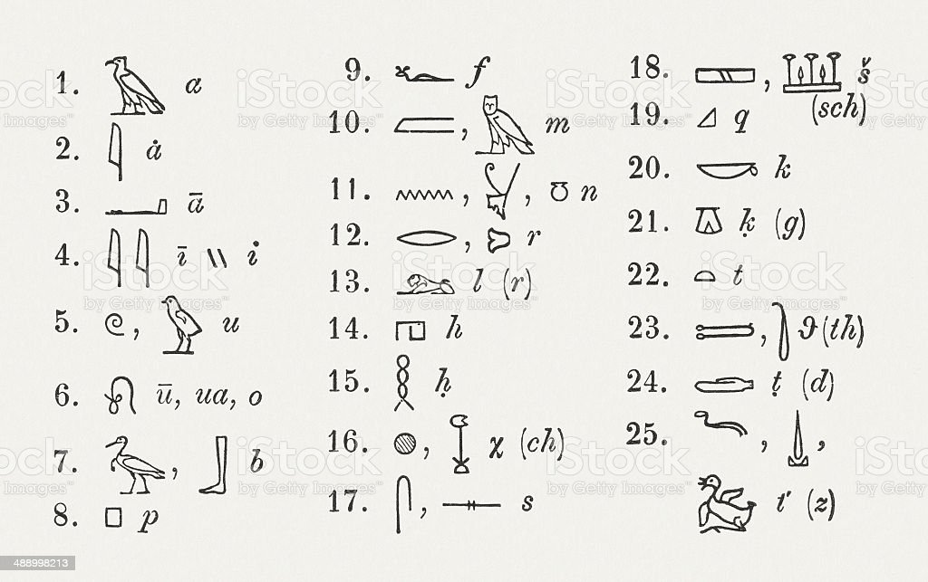 Egyptian hieroglyphic alphabet, wood engraving, published in 1876 vector art illustration