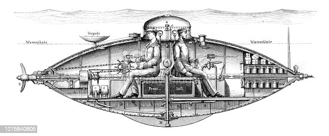 The Goubet I submarine was a two person, electric submarine built by French inventor Claude Goubet in 1885. Manufactured in Paris, the sub has gone down in history as the first to be electrically powered, with a brace of cutting-edge tech advancing more primitive models. Original edition from my own archives Source : Gartenlaube 1886 now in public domain