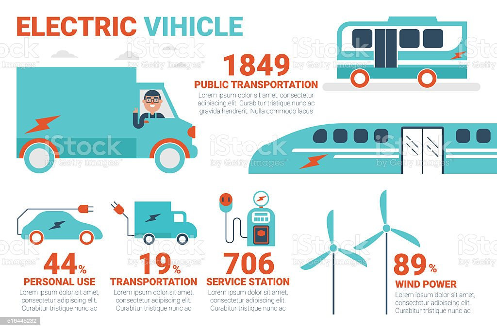 Electric vihicle infographic vector art illustration