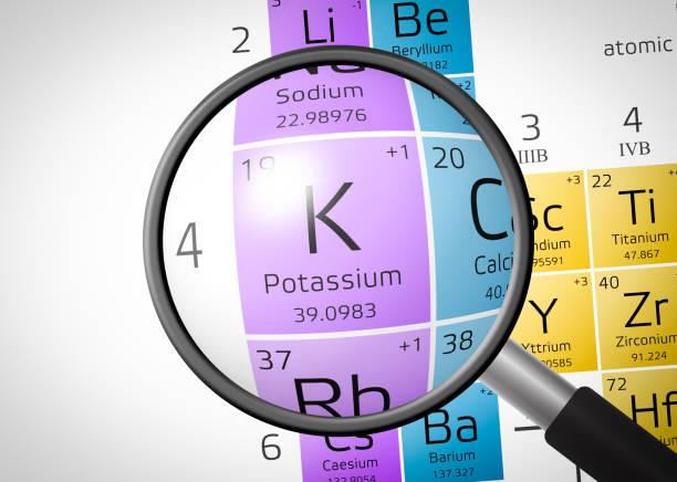 stockillustraties, clipart, cartoons en iconen met element van kalium of kalium met vergrootglas - kalium