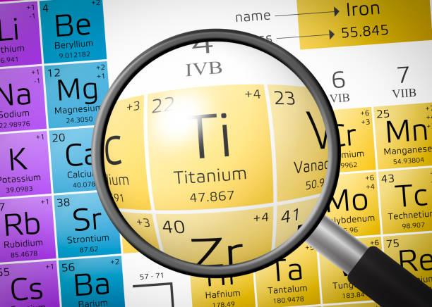 Vectores de tabla peridica smbolo de titanio y illustraciones tabla peridica smbolo de titanio vectores y grficos urtaz Choice Image
