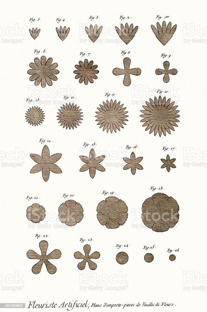 Bordado Patrones 18 Siglo Diderot Encyclopedia - Arte vectorial de ...